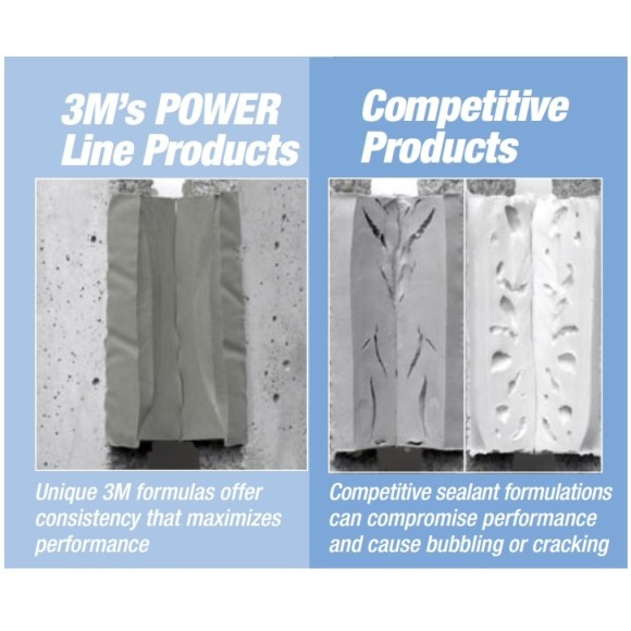 3M 540 vs Competitive Sealants