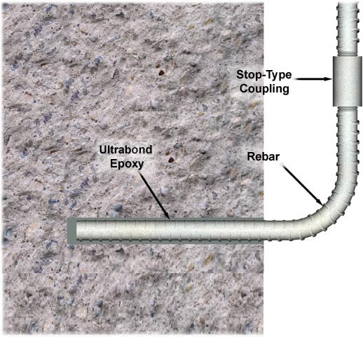 ATC Epoxy Ultrabond-1 Anchoring Rebar Extentions